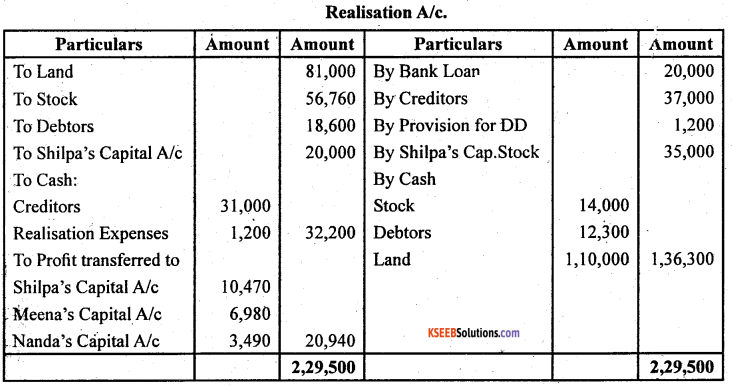 2nd PUC Accountancy Question Bank Chapter 5 Dissolution of Partnership Firm - 19