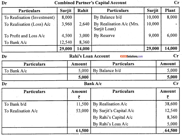 2nd PUC Accountancy Question Bank Chapter 5 Dissolution of Partnership Firm - 23