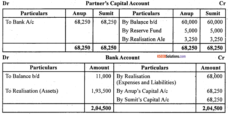 2nd PUC Accountancy Question Bank Chapter 5 Dissolution of Partnership Firm - 30