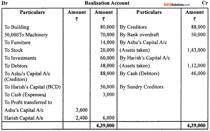 2nd PUC Accountancy Question Bank Chapter 5 Dissolution of Partnership Firm - 32
