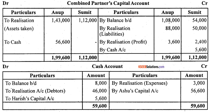 2nd PUC Accountancy Question Bank Chapter 5 Dissolution of Partnership Firm - 33