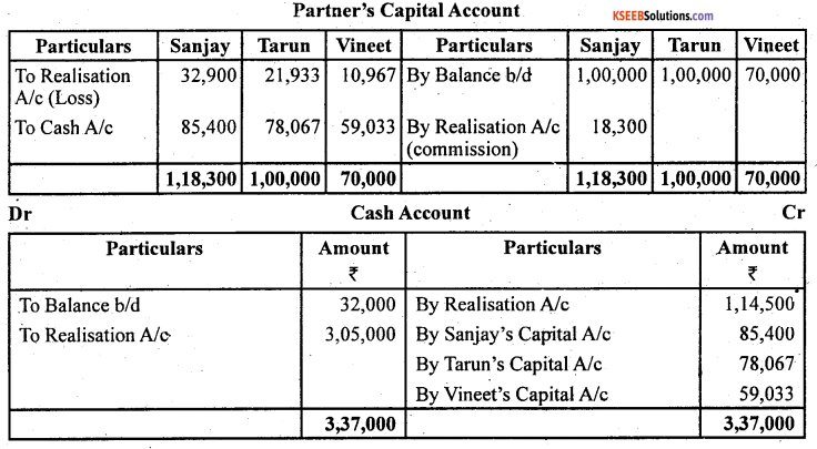 2nd PUC Accountancy Question Bank Chapter 5 Dissolution of Partnership Firm - 36