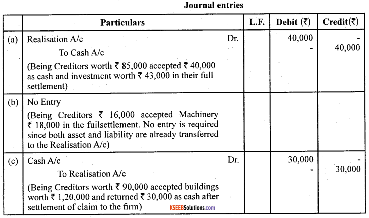 2nd PUC Accountancy Question Bank Chapter 5 Dissolution of Partnership Firm - 4