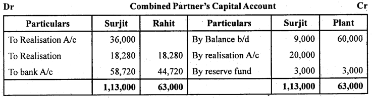 2nd PUC Accountancy Question Bank Chapter 5 Dissolution of Partnership Firm - 42