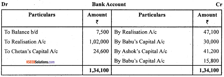 2nd PUC Accountancy Question Bank Chapter 5 Dissolution of Partnership Firm - 46