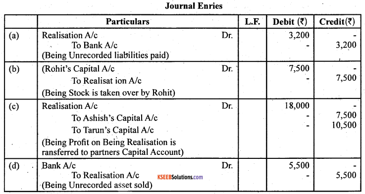 2nd PUC Accountancy Question Bank Chapter 5 Dissolution of Partnership Firm - 6