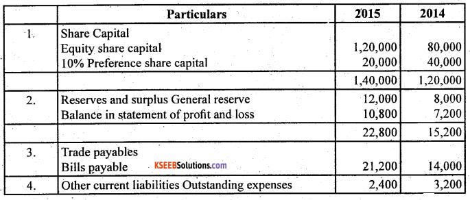 2nd PUC Accountancy Question Bank Chapter 6 Cash Flow Statement - 26