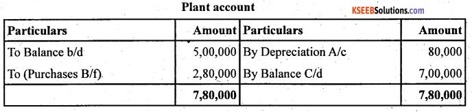2nd PUC Accountancy Question Bank Chapter 6 Cash Flow Statement - 32