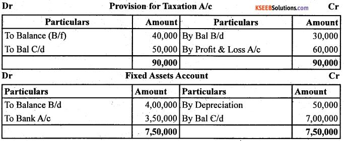 2nd PUC Accountancy Question Bank Chapter 6 Cash Flow Statement - 36