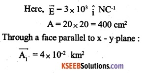 2nd PUC Physics Question Bank Chapter 1 Electric Charges and Fields 15