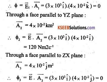 2nd PUC Physics Question Bank Chapter 1 Electric Charges and Fields 16