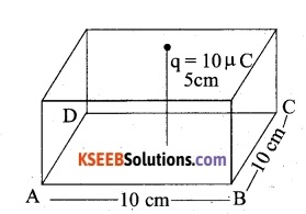 2nd PUC Physics Question Bank Chapter 1 Electric Charges and Fields 20