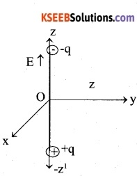 2nd PUC Physics Question Bank Chapter 1 Electric Charges and Fields 33
