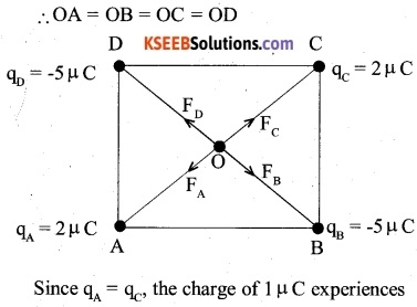 2nd PUC Physics Question Bank Chapter 1 Electric Charges and Fields 4