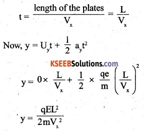 2nd PUC Physics Question Bank Chapter 1 Electric Charges and Fields 43