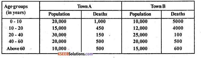2nd PUC Statistics Model Question Paper 3 with Answers - 34