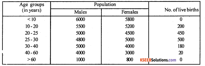 2nd PUC Statistics Model Question Paper 3 with Answers - 37