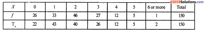 2nd PUC Statistics Model Question Paper 3 with Answers - 61