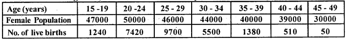 2nd PUC Statistics Model Question Paper 3 with Answers - 7