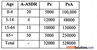 2nd PUC Statistics previous year Question paper june 2016 - 32