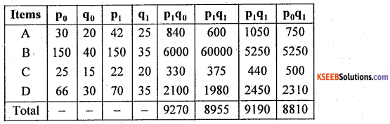 2nd PUC Statistics previous year Question paper june 2016 - 35