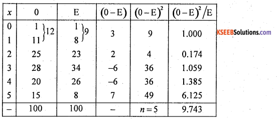 2nd PUC Statistics previous year Question paper june 2016 - 45