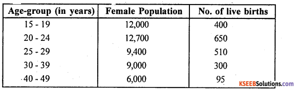 2nd PUC Statistics previous year Question paper june 2016 - 7