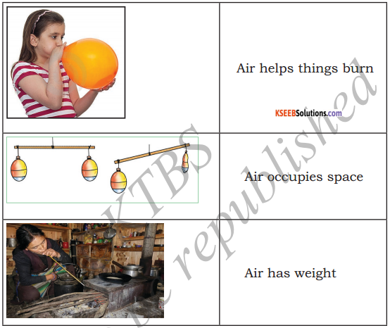 KSEEB Solutions for Class 5 EVS Chapter 6 Air 3