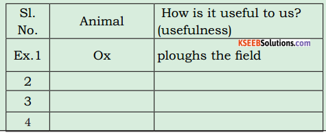 KSEEB Solutions for Class 5 English Prose Chapter 1 Love for Animals 3