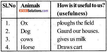 KSEEB Solutions for Class 5 English Prose Chapter 1 Love for Animals 4