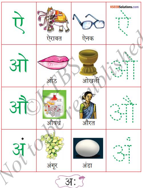 KSEEB Solutions for Class 6 Hindi Chapter 3 पढ़ो, समझो और लिखो 3