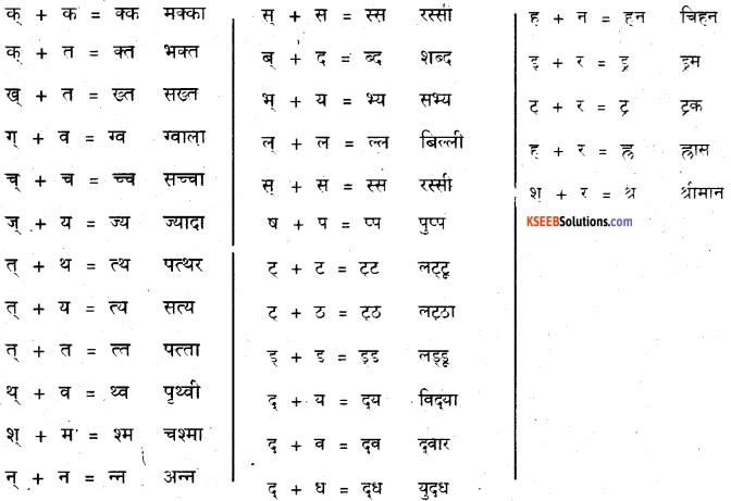 KSEEB Solutions for Class 6 Hindi Chapter 6 संयुक्ताक्षर 4