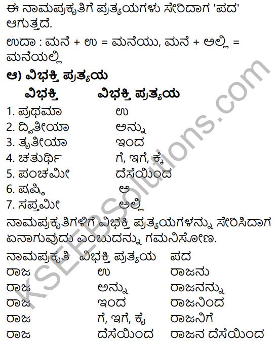 Siri Kannada Text Book Class 5 Solutions Gadya Chapter 5 Panjara Saale 6