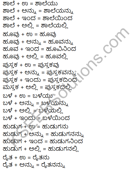 Siri Kannada Text Book Class 5 Solutions Gadya Chapter 5 Panjara Saale 8