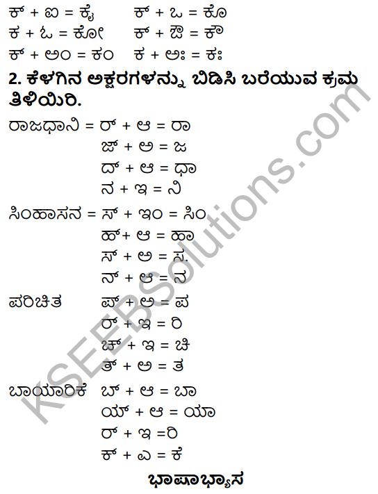 Siri Kannada Text Book Class 5 Solutions Padya Chapter 1 Huttariya Hadu 4