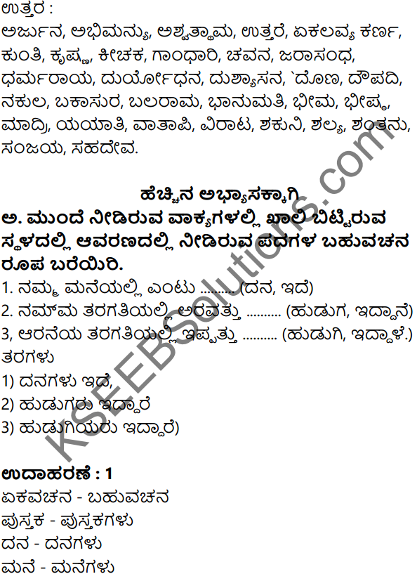 Siri Kannada Text Book Class 7 Solutions Gadya Chapter 3 Annada Hangu, Anyara Swattu 7