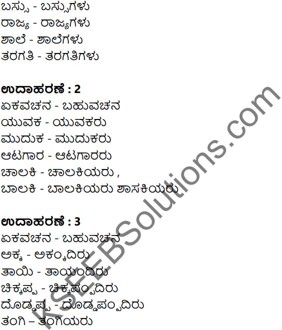 Siri Kannada Text Book Class 7 Solutions Gadya Chapter 3 Annada Hangu, Anyara Swattu 8