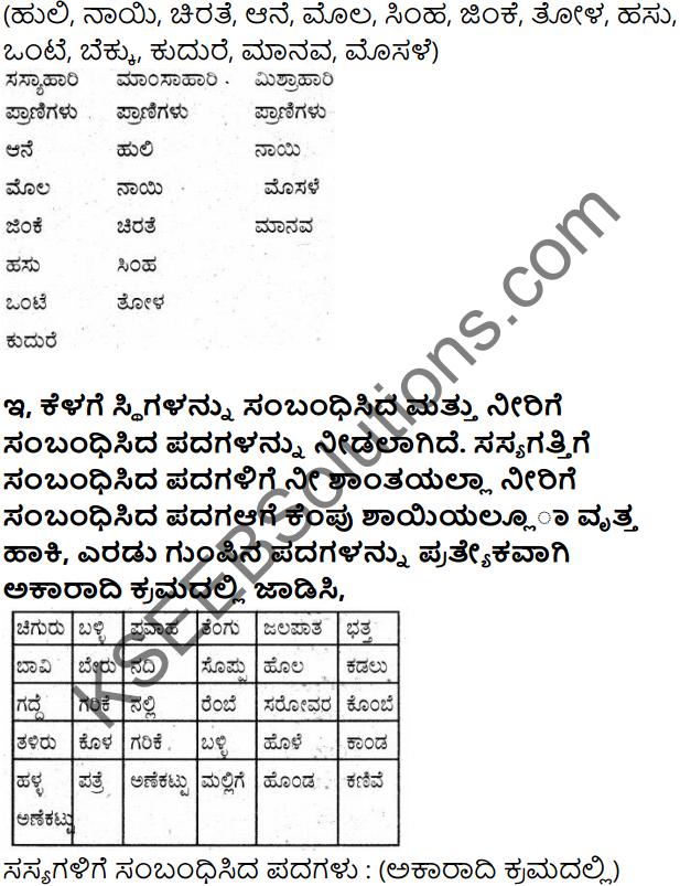 Siri Kannada Text Book Class 7 Solutions Gadya Chapter 4 Parisara Samatholana 7