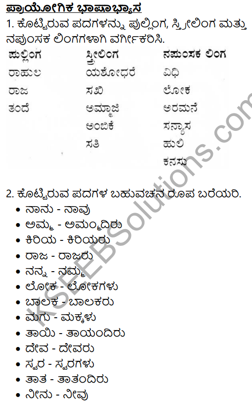 Siri Kannada Text Book Class 8 Solutions Gadya Chapter 6 Yashodhare 12