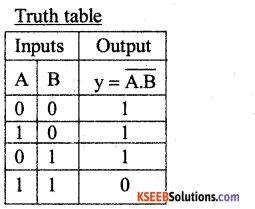 2nd PUC Physics Model Question Paper 1 with Answers 6