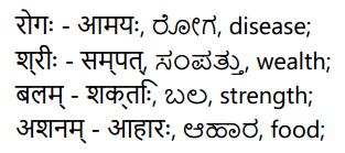 आरोग्यसूत्राणि Summary in Kannada 3