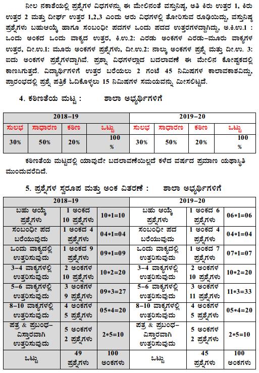 Karnataka SSLC Kannada Model Question Papers with Answers 1st Language 5