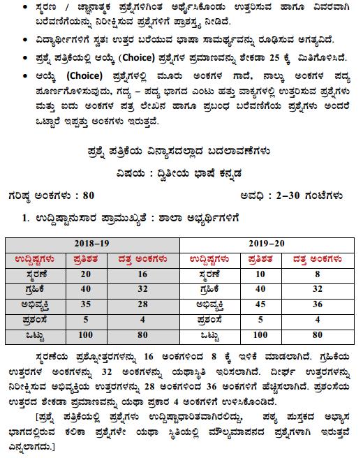 Karnataka SSLC Kannada Model Question Papers with Answers 2nd Language 2