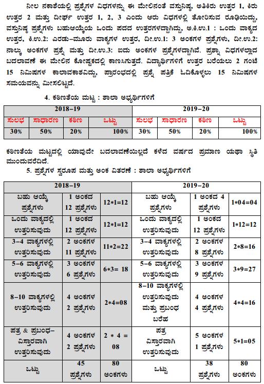 Karnataka SSLC Kannada Model Question Papers with Answers 2nd Language 5