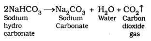 KSEEB SSLC Class 10 Science Solutions Chapter 2 Acids, Bases and Salts 2