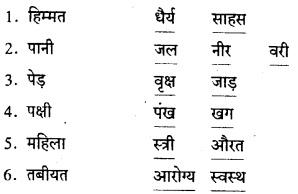 Karnataka Solutions for Class 8 Hindi वल्लरी Chapter 11 वृक्षप्रेमी तिम्मक्का 3