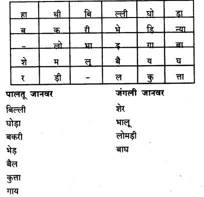 Karnataka Solutions for Class 8 Hindi वल्लरी Chapter 14 जीवनधात्री-वर्षा 5