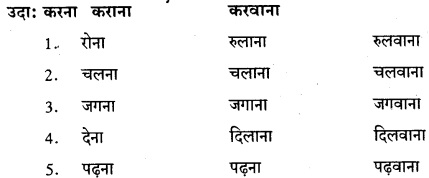 Karnataka Solutions for Class 8 Hindi वल्लरी Chapter 14 जीवनधात्री-वर्षा 6