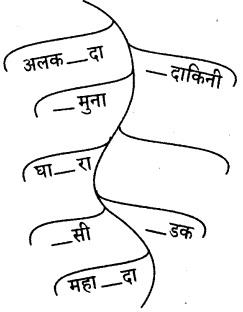 Karnataka Solutions for Class 8 Hindi वल्लरी Chapter 4 शिक्षा 3