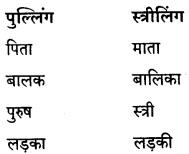 Karnataka Solutions for Class 8 Hindi वल्लरी Chapter 5 महात्मा गांधी 1